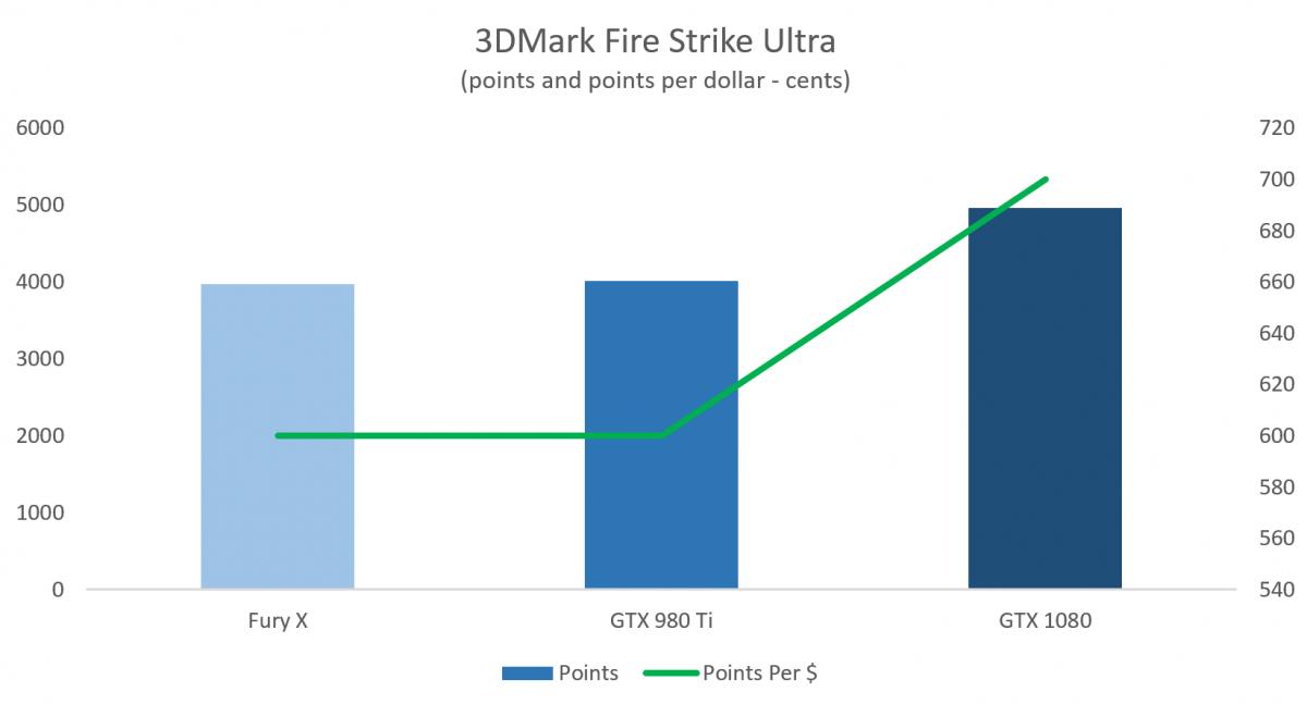 firestrike-1200x647