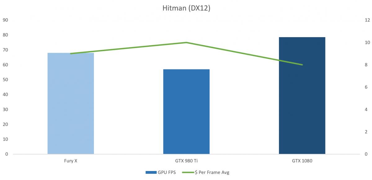 hitman-1200x581