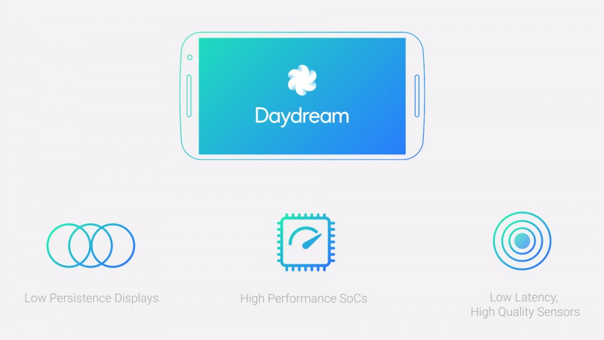 daydream-ready-smartphone-android-vr-1200x676