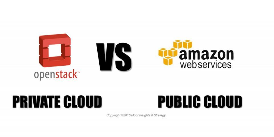 openstack-vs-aws-1200x601